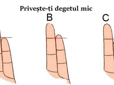 Ce informații vă relevă lungimea degetului mic